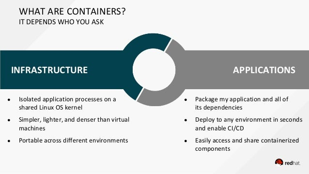 WHAT ARE CONTAINERS? ● Isolated application processes on a shared Linux OS kernel ● Simpler, lighter, and denser than virt...