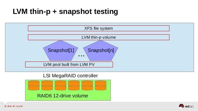Red Hat Storage Server Administration Deep Dive