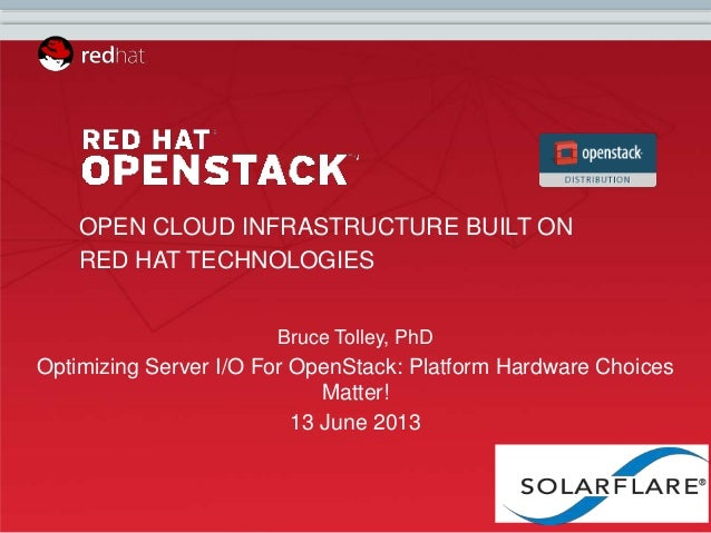 Copyright © 2012 Solarflare Communications, Slide 1March 20th, 2012OPEN CLOUD INFRASTRUCTURE BUILT ONRED HAT TECHNOLOGIESB...