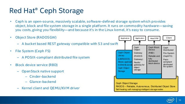 Red Hat 174 Ceph Storage And Network Solutions For Software