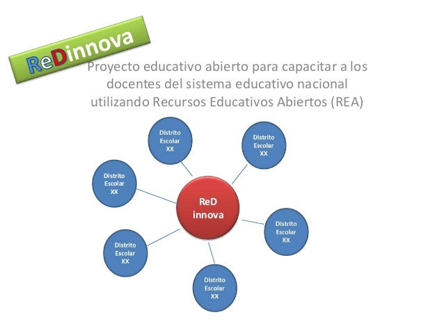 Proyecto educativo abierto para capacitar a los docentes del sistema educativo nacional utilizando Recursos Educativos Abi...