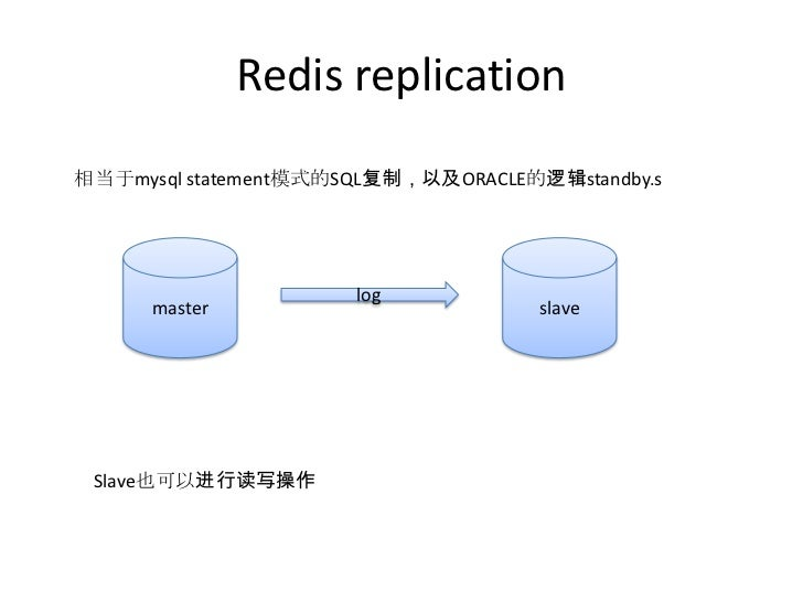 Redis replication<br />相当于mysql statement模式的SQL复制,以及ORACLE的逻辑standby.s<br />master<br />slave<br /> log<br />Slave也可以进行读写操...