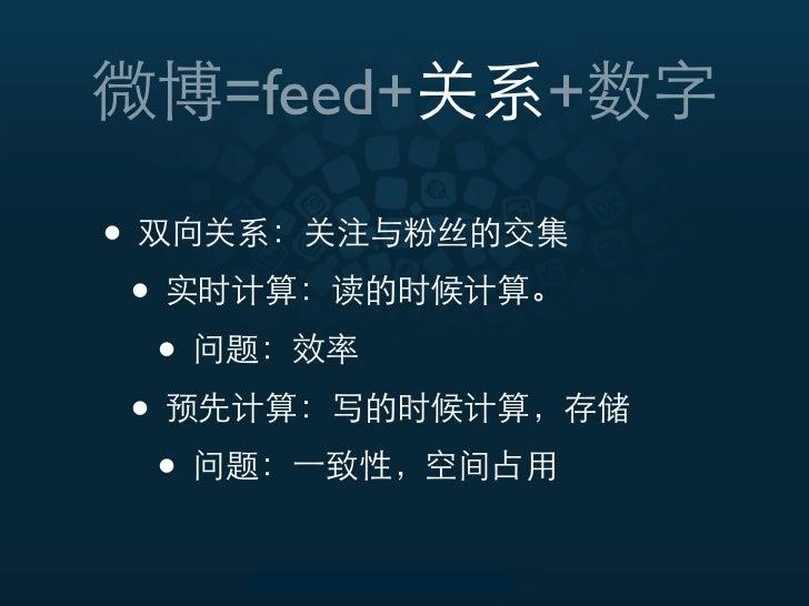 =feed+   +•    •        •    •        •