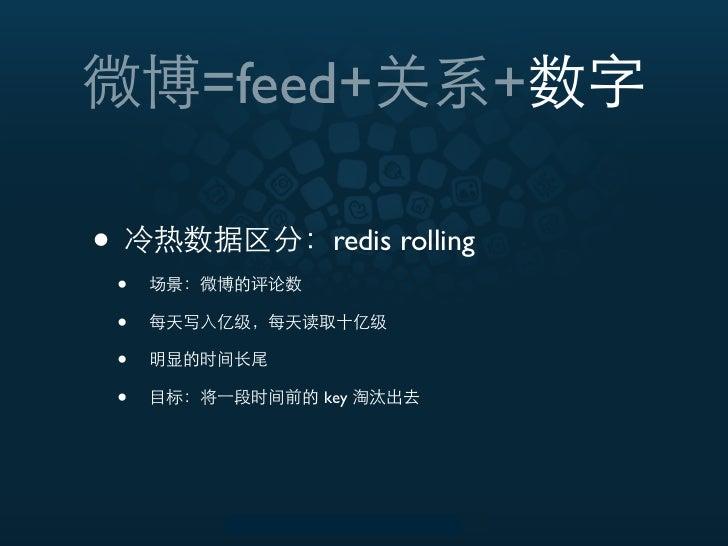 =feed+               +•            redis rolling    •    •    •    •       key