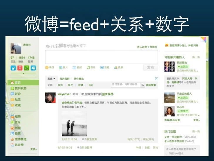 =feed+   +
