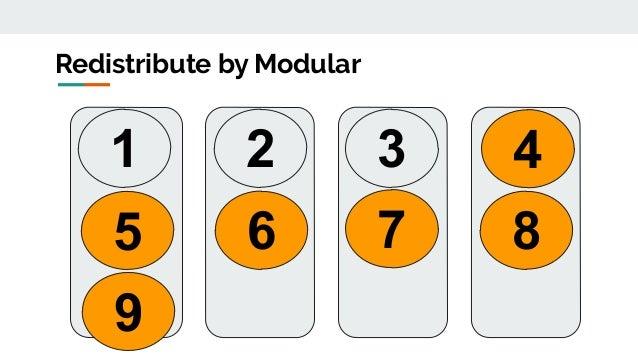 Redistribute by Modular 1 2 3 4 5 6 7 8 9