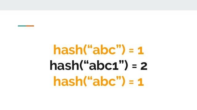 """hash(""""abc"""") = 1 hash(""""abc1"""") = 2 hash(""""abc"""") = 1"""