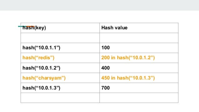 """hash(key) Hash value hash(""""10.0.1.1"""") 100 hash(""""redis"""") 200 in hash(""""10.0.1.2"""") hash(""""10.0.1.2"""") 400 hash(""""charsyam"""") 450 ..."""