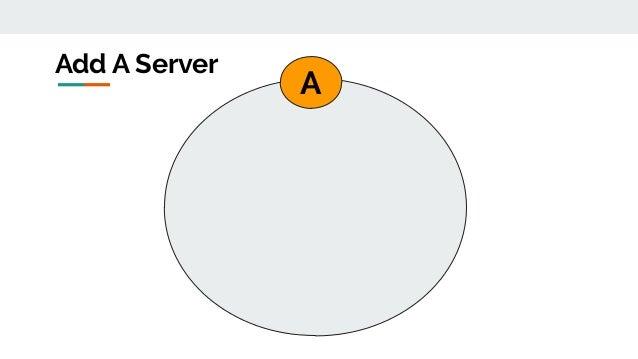 A Add A Server