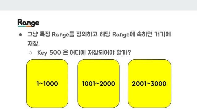 Range ● 그냥 특정 Range를 정의하고 해당 Range에 속하면 거기에 저장. ○ Key 500 은 어디에 저장되어야 할까? 1~1000 1001~2000 2001~3000