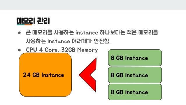 메모리 관리 ● 큰 메모리를 사용하는 instance 하나보다는 적은 메모리를 사용하는 instance 여러개가 안전함. ● CPU 4 Core, 32GB Memory 24 GB Instance 8 GB Instance...