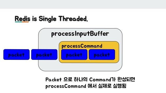 Redis is Single Threaded. processInputBuffer packet processCommand packet packetpacket Packet 으로 하나의 Command가 완성되면 process...