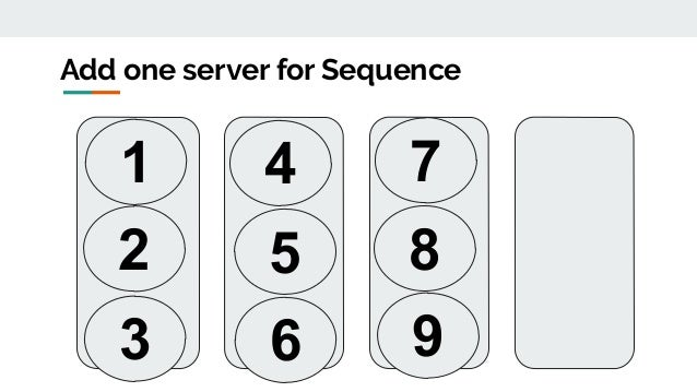 1 2 3 4 5 6 Add one server for Sequence 7 8 9