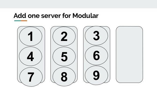 Add one server for Modular 1 2 3 4 5 6 7 8 9