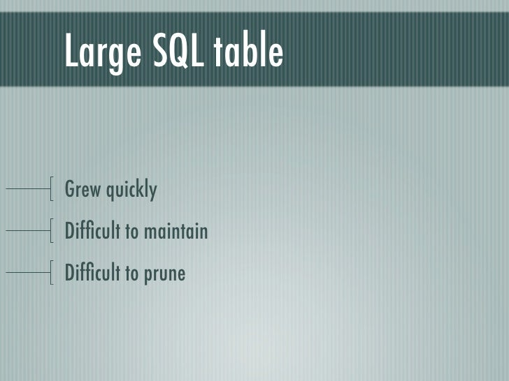Large SQL tableGrew quicklyDifficult to maintainDifficult to prune