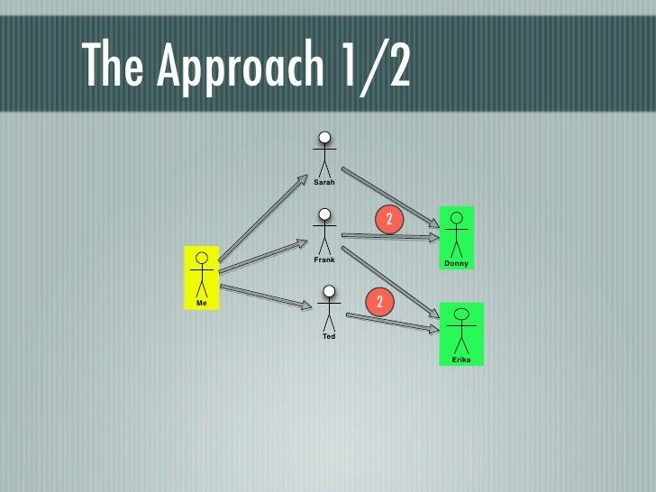 The Approach 1/2           Sarah                       2           Frank           Donny     Me            2             T...