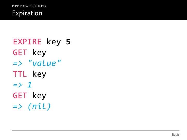 REDIS DATA STRUCTURESAtomic IncrementsGET key=> nilINCR key=> 1INCR key=> 2GET key=> 2                        Redis