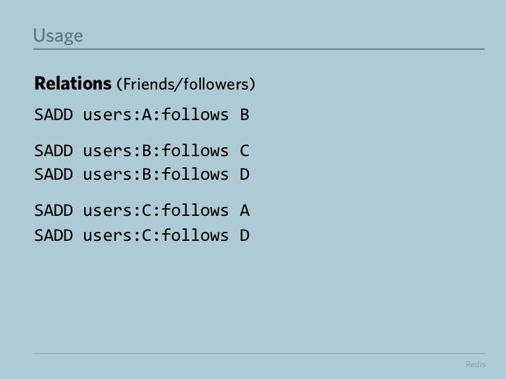 UsageRelations (Friends/followers)# Common for A and BSINTER users:A:follows users:B:follows[]# Common for B an...