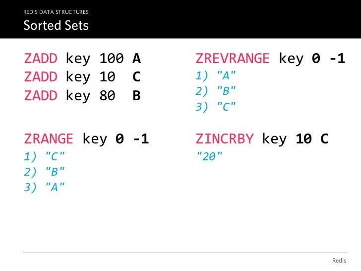 UsageLeaderboards# User A got 10 pointsZINCRBY scores 10 A# User B got 15 pointsZINCRBY scores 15 B# User...