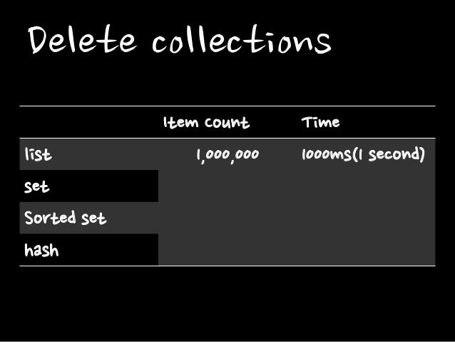 Delete collections list set Sorted set hash  Item Count 1,000,000  Time 1000ms(1 second)