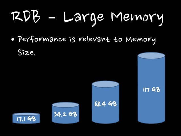RDB – Large Memory • Performance is relevant to Memory Size. 117 GB 68.4 GB  17.1 GB  34.2 GB