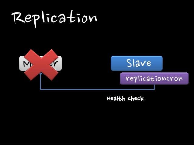 Replication Master  Slave replicationCron Health check