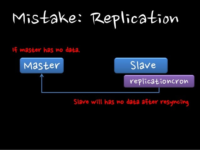 Mistake: Replication If master has no data.  Master  Slave replicationCron Slave will has no data after resyncing