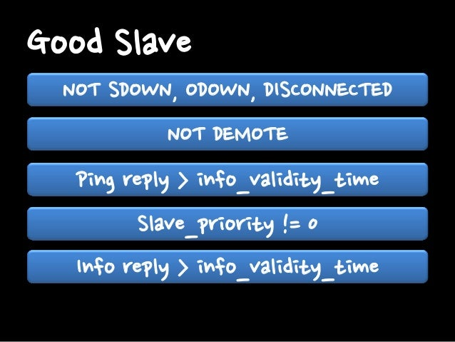 Good Slave NOT SDOWN, ODOWN, DISCONNECTED  NOT DEMOTE Ping reply > info_validity_time Slave_priority != 0 Info reply > inf...