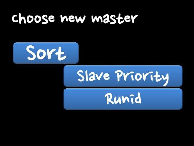 Choose new master  Sort  Slave Priority Runid