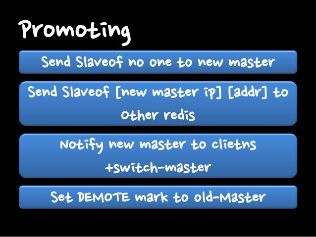 Promoting Send Slaveof no one to new master  Send Slaveof [new master ip] [addr] to Other redis Notify new master to cliet...