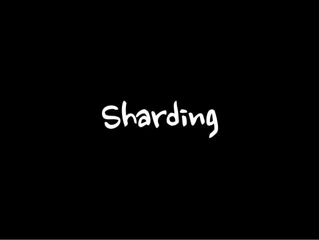 Sharding WEB/AS  Master User A Data User C Data User D Data  Master  Master  User B Data User X Data User Z Data  User Y D...