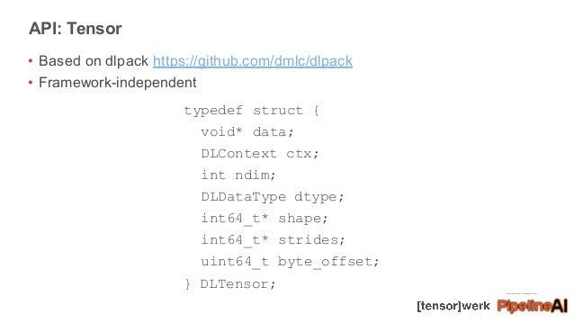 PyTorch + TensorFlow + RedisAI + Streams -- Advanced Spark and Tensor…
