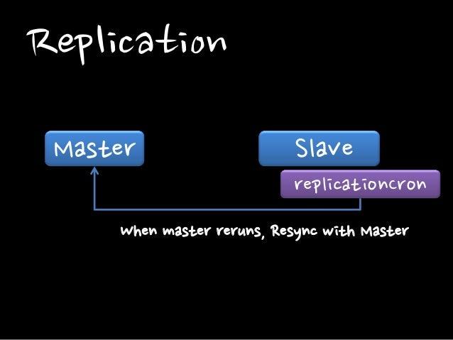 Replication Master Slave replicationCron When master reruns, Resync with Master