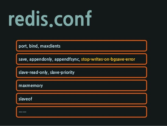 redis.conf port, bind, maxclients save, appendonly, appendfsync, stop-writes-on-bgsave-error slave-read-only, slave-priori...