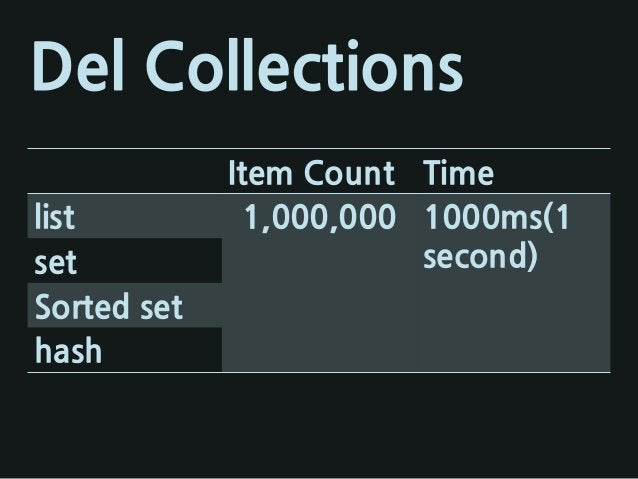 Del Collections Item Count Time list 1,000,000 1000ms(1 second)set Sorted set hash