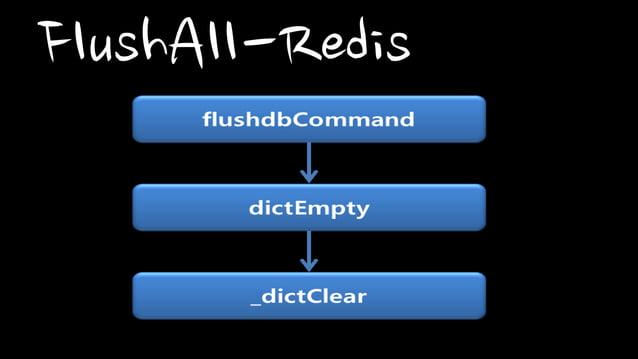 FlushAll-Redis