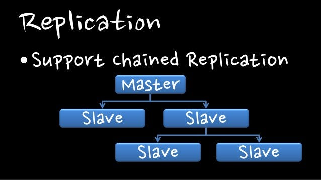 Replication•Support Chained ReplicationMasterSlave SlaveSlave Slave