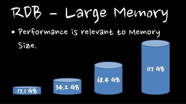 RDB – Large Memory• Performance is relevant to MemorySize.17.1 GB 34.2 GB68.4 GB117 GB