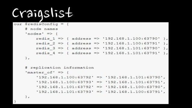 NHN Application ServersZooKeeperRedis ClusterManagerRedisShard-1RedisShard-2RedisShard-3
