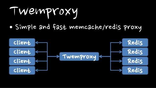 Twemproxy• Simple and fast memcache/redis proxyClientClientClientClientTwemproxyRedisRedisRedisRedis