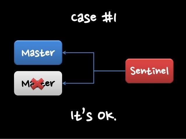 Case #2 Master  Slave  Sentinel  Sentinel can't promote Slave to Master