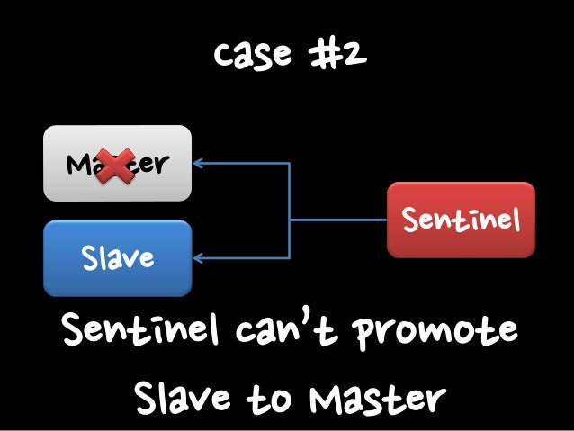 Sentinel Mechanism. When master is changed to Slave, Reset information with new Master. But, if new master failed, sentine...