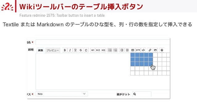 Wikiツールバーのコードハイライトボタンのカスタマイズ Feature redmine-32528: Make languages in Highlighted code button in toolbar customizable 個人設定