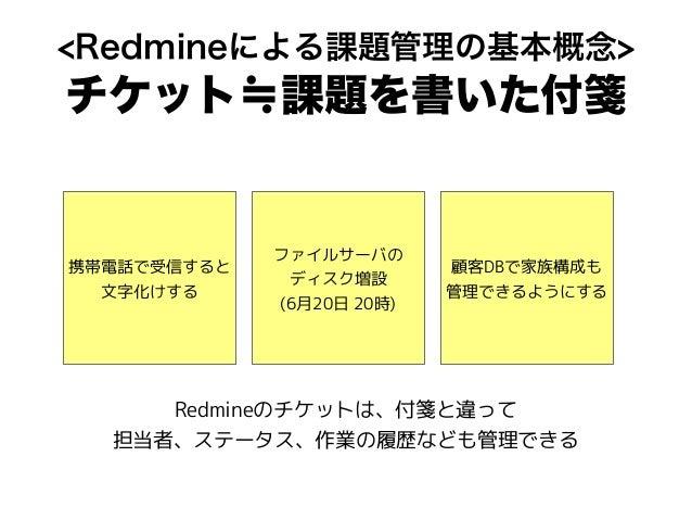 携帯電話で受信すると 文字化けする <Redmineによる課題管理の基本概念> チケット≒課題を書いた付箋 ファイルサーバの ディスク増設 (6月20日 20時) 顧客DBで家族構成も 管理できるようにする Redmineのチケットは、付箋と違...