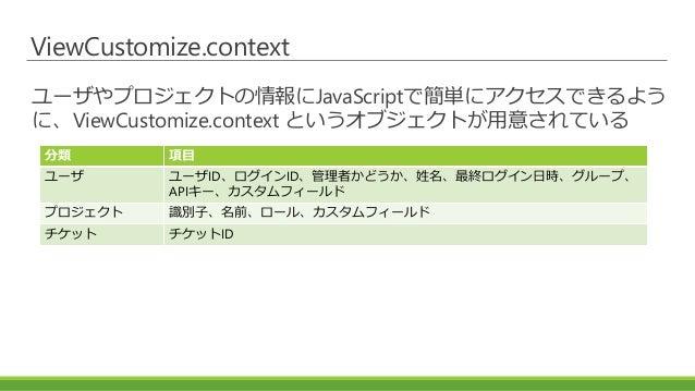 ViewCustomize.context ユーザやプロジェクトの情報にJavaScriptで簡単にアクセスできるよう に、ViewCustomize.context というオブジェクトが用意されている 分類 項目 ユーザ ユーザID、ログイン...