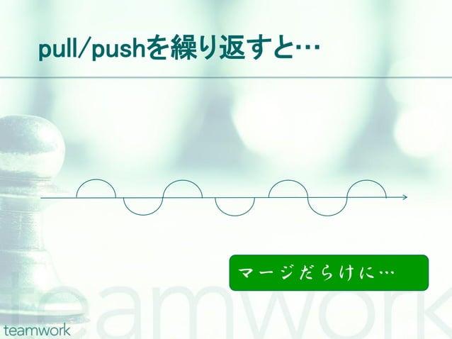 pull/pushを繰り返すと…           マージだらけに…
