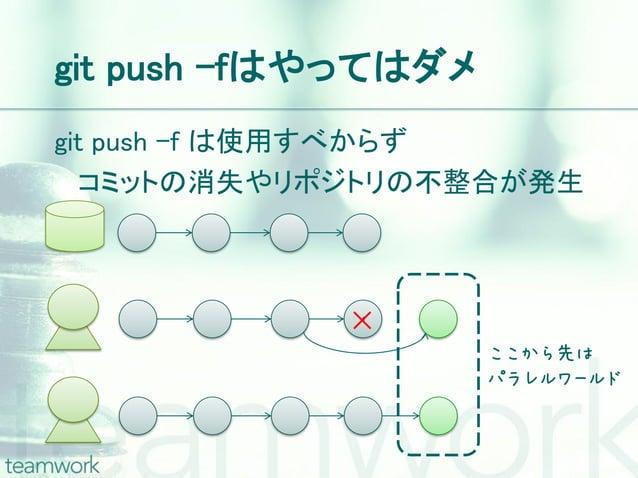 git push –fはやってはダメgit push –f は使用すべからず  コミットの消失やリポジトリの不整合が発生            ×4                     ここから先は                     ...