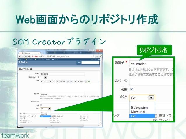 Web画面からのリポジトリ作成SCM Creatorプラグイン                   リポジトリ名