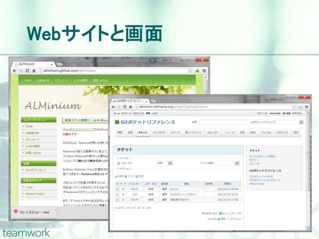 Webサイトと画面