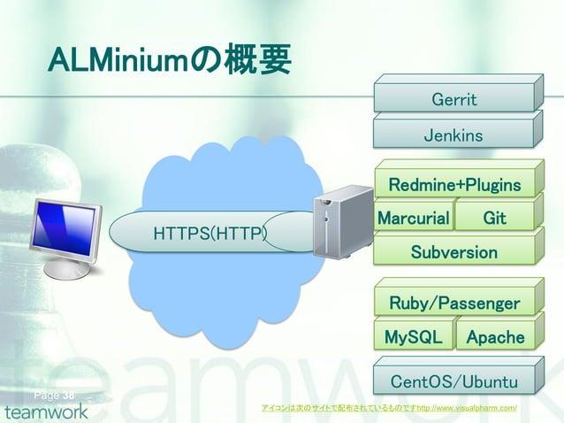 ALMiniumの概要                                                    Gerrit                                                   Je...